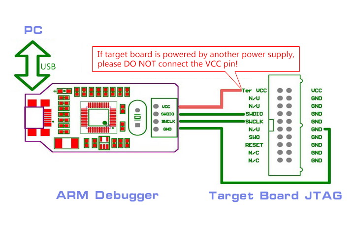 ARM Debugger Programmer