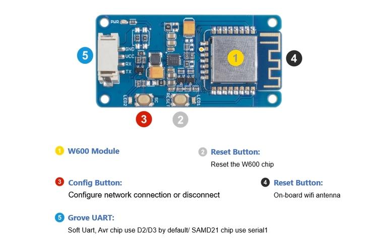 Grove - W600 WiFi module