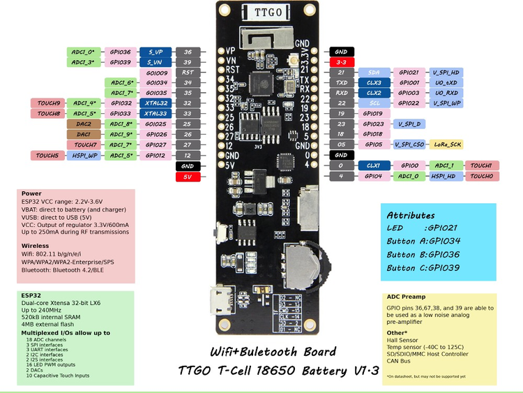 TTGO T-Cell WiFi & Bluetooth Module 18650 Battery Holder Seat 2A Fuse ESP32 4 MB SPI Flash 4 MB Psram Micropython