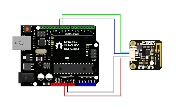 Gravity: UART OBLOQ – IoT Module (Microsoft Azure)