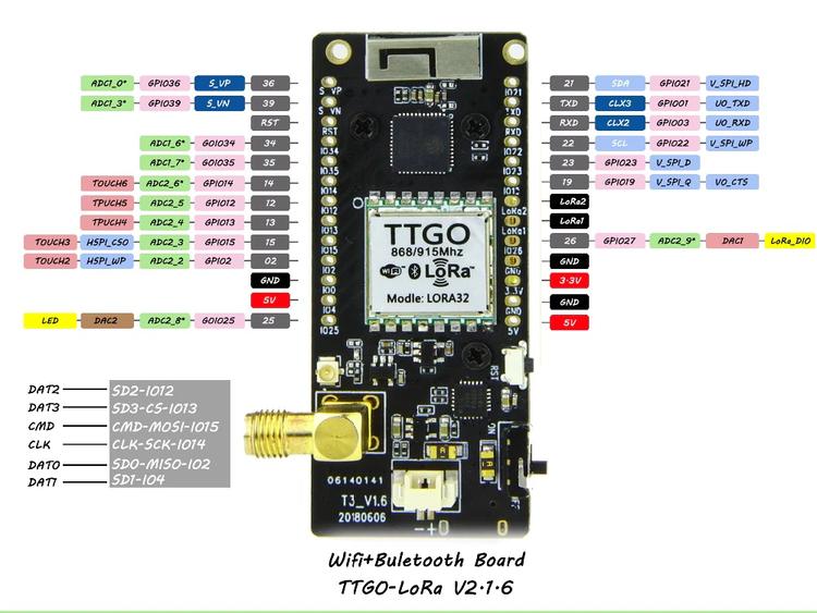 ESP32-Paxcounter 433/868/915MHZ LoRa ESP-32 OLED 0.96 Inch SD Card Bluetooth WIFI Module SMA