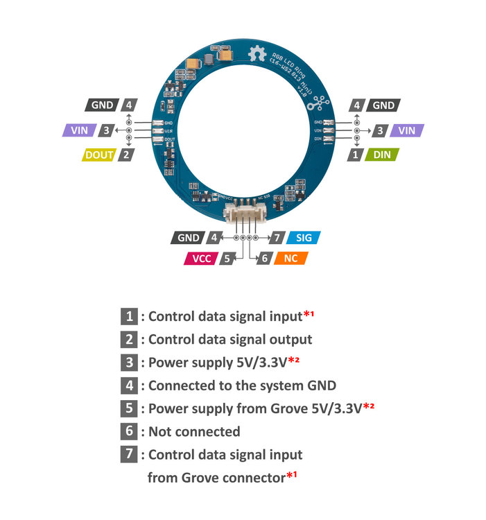 Grove - RGB LED Ring (16-WS2813 Mini)