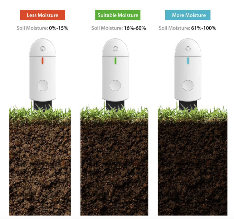 Flowers and plants Soil Water Sensor detector