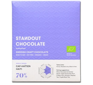 Standout Chocolate - Haiti Cap-Haïtien 70%