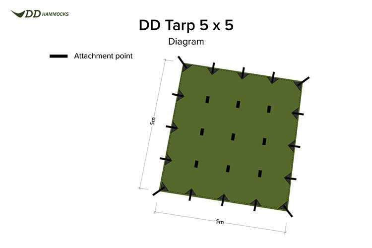 DD TARP 5X5 OLIVE
