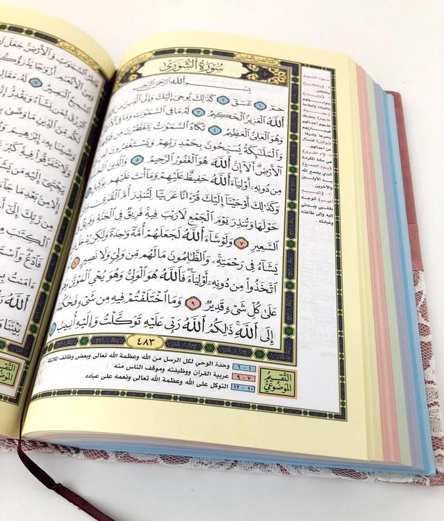 Spets Quran Vinröd