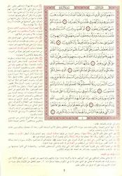 All-Mukhtasar fi al-Tafsir