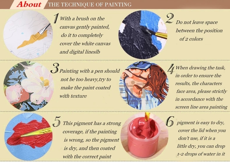 Paint By Numbers Gondol