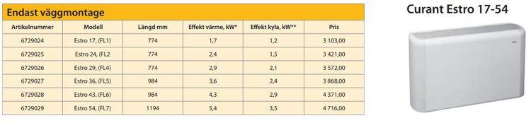 Reglerpanel, hastighetsväljare för inbyggnad till Estro
