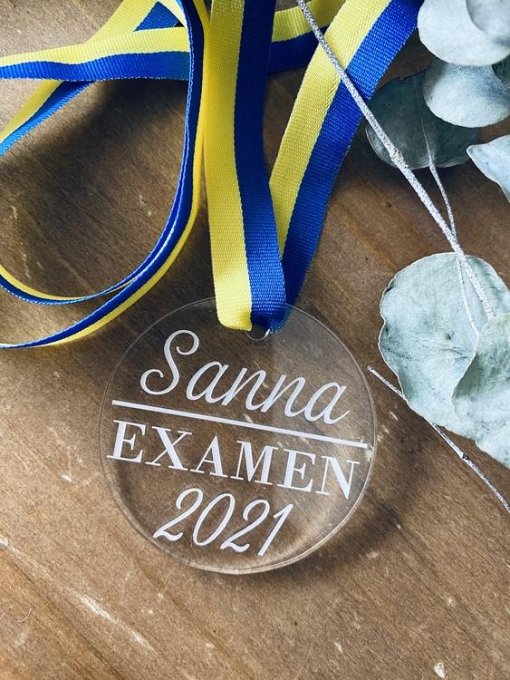 Examen 2021 - eget namn