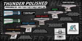 Thunder 147 Polished Hollow Skateboard Truck