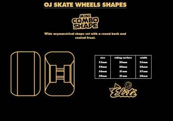 OJ Wheels Elete Mini Combo 53mm 101a