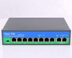 PoE-splitter separator IP till PoE switch