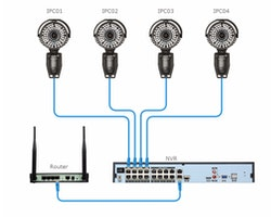 ANRAN PoE Övervakningssystem 16 st kameror 1080P IP66