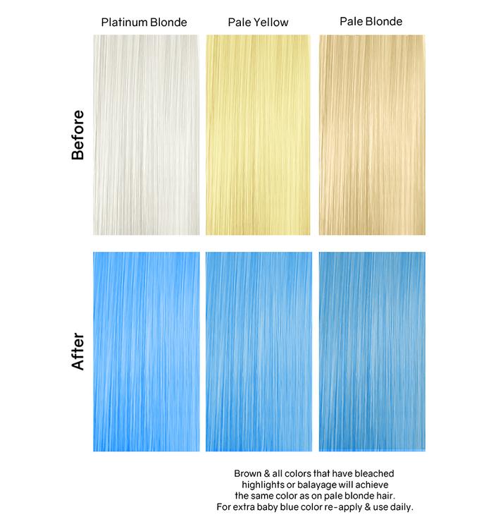 Viral Colorwash Schampo, Pastel Baby Blue