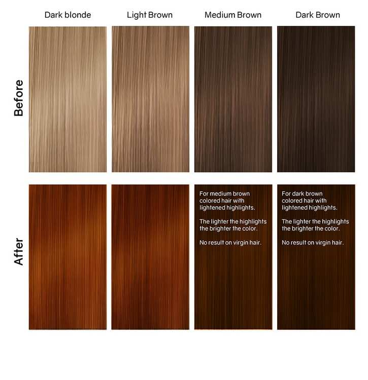 Gem Lites Colorditioner Amber Deep Copper Brown 244 ml