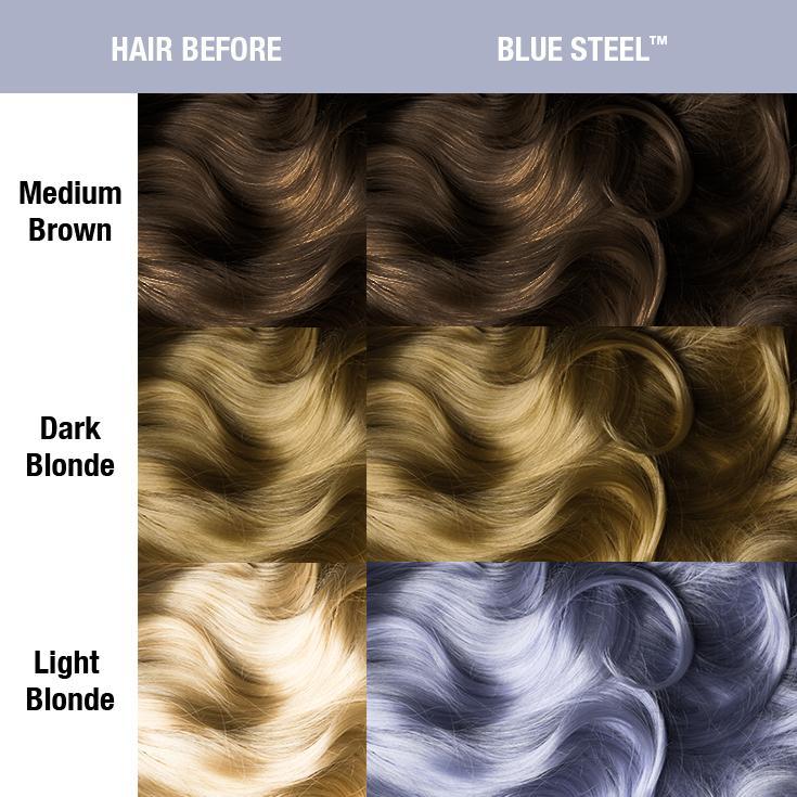 Blue Steel - Classic
