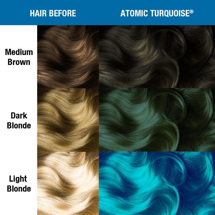 Atomic Turqouise - Classic