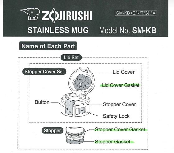 Lid cover gasket - Packning termosmugg SM-KB