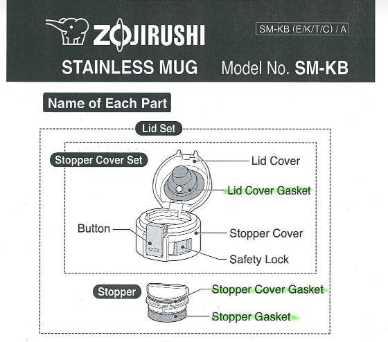 Stopper gasket -  Packning termosmugg SM-KB