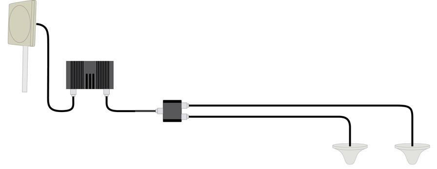Paket för Telia +15dBm med två inomhusantenner 900Mhz