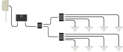 Paket för Telia +23dBm med åtta inomhusantenner 900Mhz
