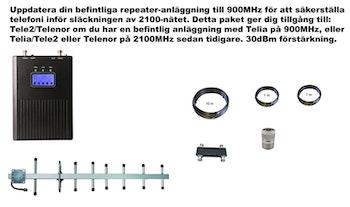 Plus två operatörer, 900Mhz Tele2/Telenor 30dBm paket