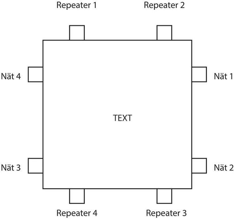 Hybrid Coupler 3 eller 4 repeatrar till 1 nät