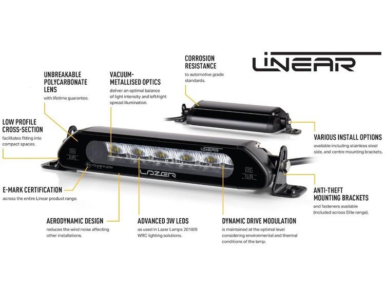 Lazer LED ramp Linear 18 Elite