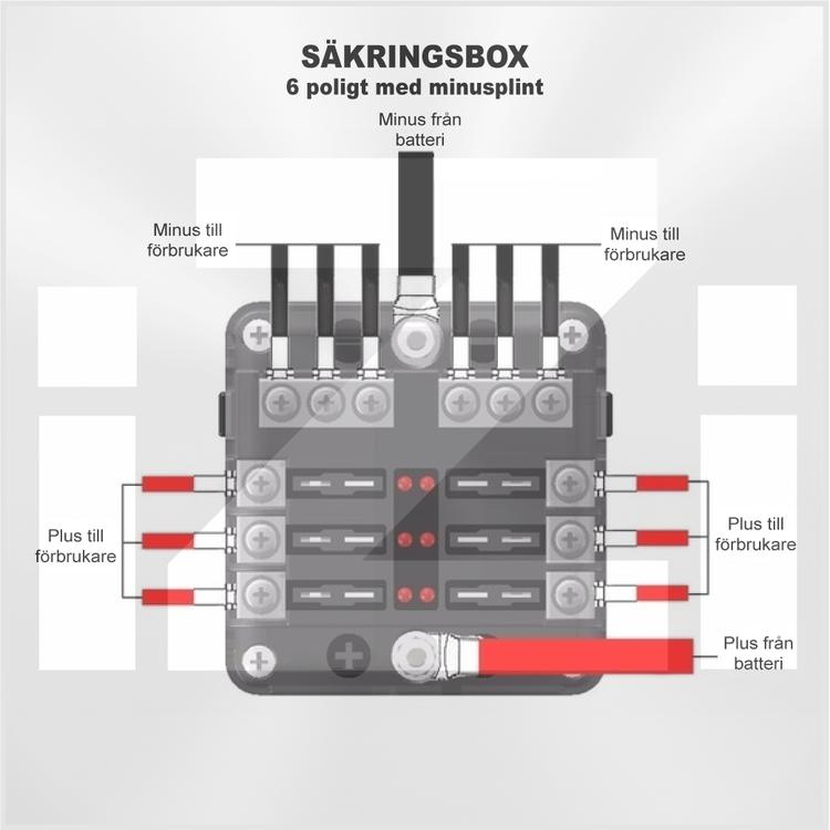 Kopplingsschema Säkringsbox för 6 st flatstiftsäkringar