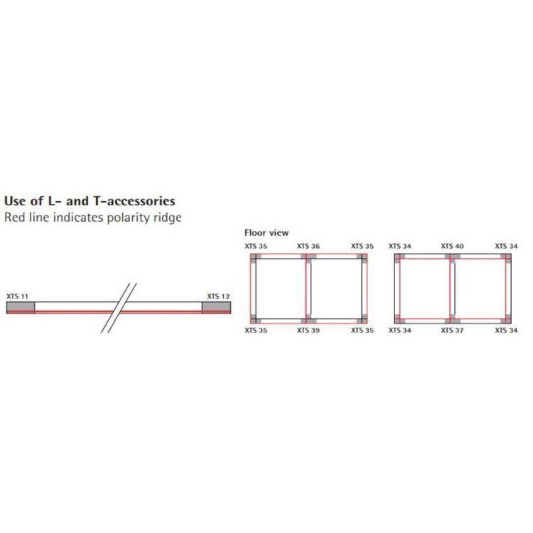 Global Trac Pro XTS11 anslutning 3-fas